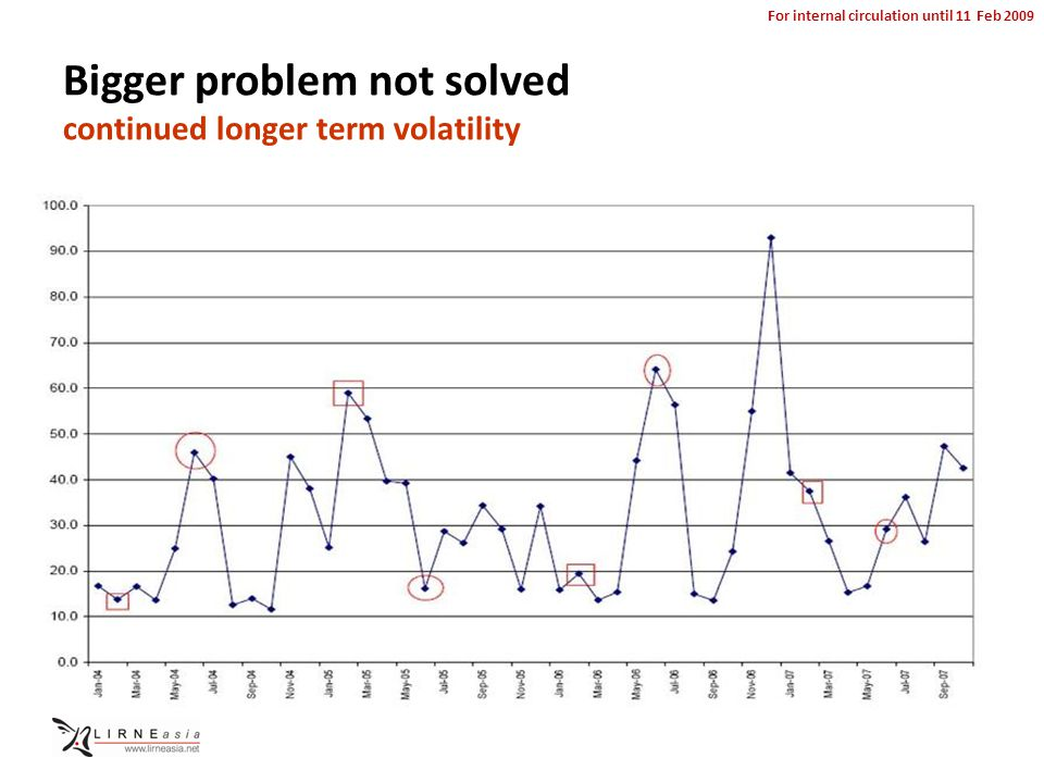 For internal circulation until 11 Feb 2009 Bigger problem not solved continued longer term volatility