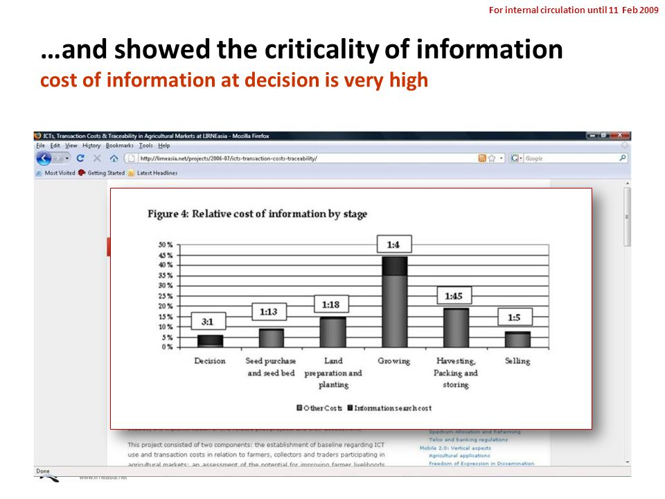 For internal circulation until 11 Feb 2009 …and showed the criticality of information cost of information at decision is very high