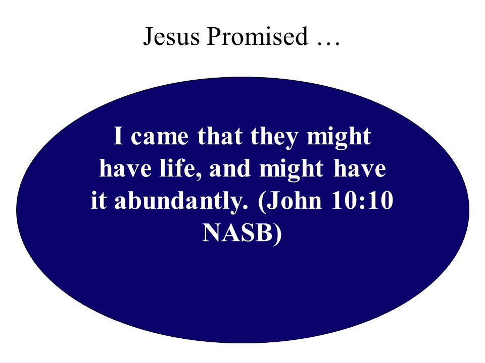 Jesus Promised … I came that they might have life, and might have it abundantly. (John 10:10 NASB)