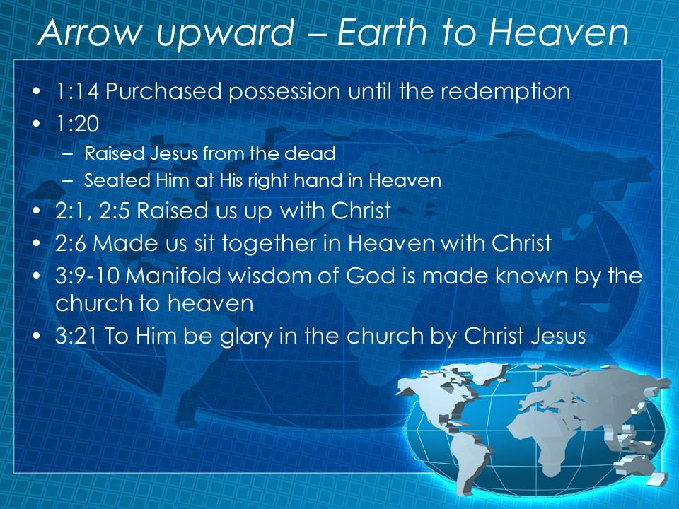 Arrow upward – Earth to Heaven 1:14 Purchased possession until the redemption 1:20 –Raised Jesus from the dead –Seated Him at His right hand in Heaven 2:1, 2:5 Raised us up with Christ 2:6 Made us sit together in Heaven with Christ 3:9-10 Manifold wisdom of God is made known by the church to heaven 3:21 To Him be glory in the church by Christ Jesus