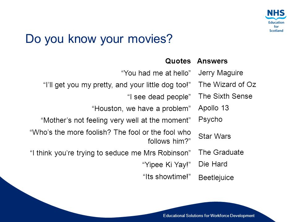 Educational Solutions for Workforce Development Do you know your movies.
