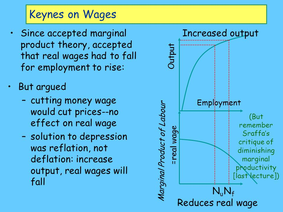 Keynes on Policy Reflate domestic economy to escape Depression: –Government deficit funding of public works Multiplier impact on output, employment Boost to investor expectations –Maintain low interest rates International Balance of Payments system to avoid beggar my neighbour currency devaluations –Central world monetary authority –Fixed exchange rates, IMF approval for variation –Trade deficit economies must deflate economies to reduce imports –Trade surplus economies must reflate to boost imports