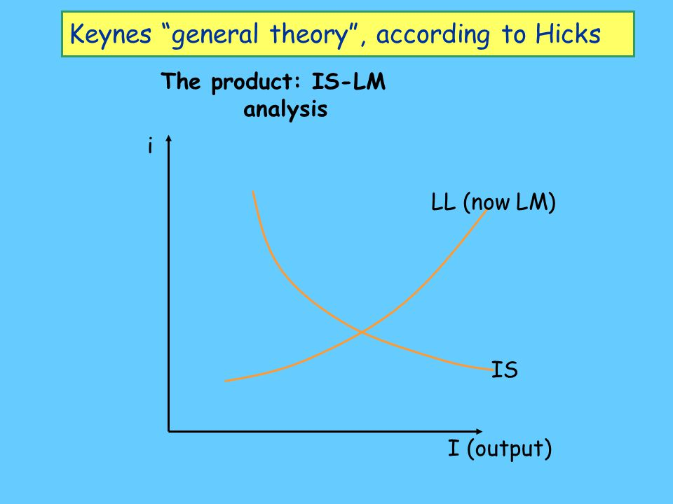Keynes general theory , according to Hicks The product: IS-LM analysis LL (now LM) IS i I (output)