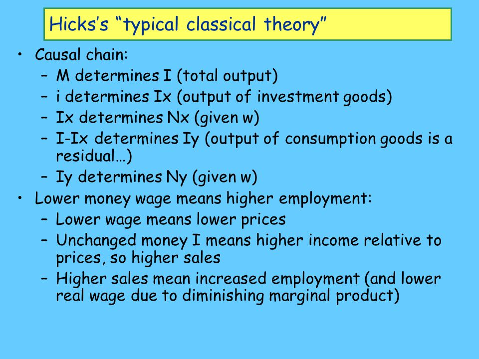 Hicks's typical classical theory Causal chain: –M determines I (total output) –i determines Ix (output of investment goods) –Ix determines Nx (given w) –I-Ix determines Iy (output of consumption goods is a residual…) –Iy determines Ny (given w) Lower money wage means higher employment: –Lower wage means lower prices –Unchanged money I means higher income relative to prices, so higher sales –Higher sales mean increased employment (and lower real wage due to diminishing marginal product)
