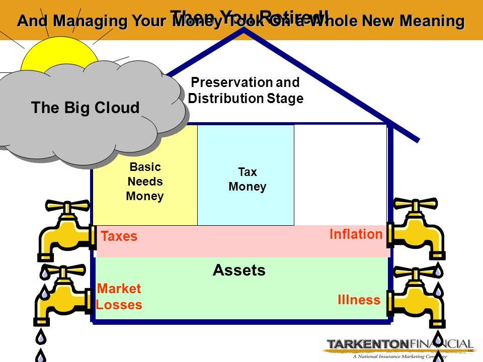 Living Trust A – B I.L.I.T.– Irrevocable Life Insurance Trust C.R.T.