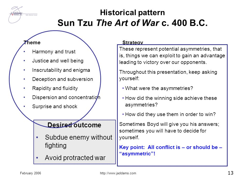 February 2006http://www.jaddams.com Historical pattern Sun Tzu The Art of War c. 400 B.C. Theme Harmony and trust Justice and well being Inscrutabilit