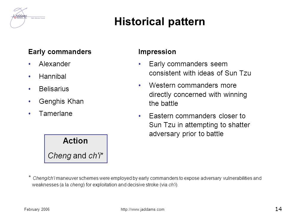 February 2006http://www.jaddams.com Historical pattern Early commanders Alexander Hannibal Belisarius Genghis Khan Tamerlane Impression Early commande