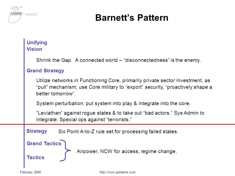 """February 2006http://www.jaddams.com Utilize networks in Functioning Core, primarily private sector investment, as """"pull"""" mechanism; use Core military"""