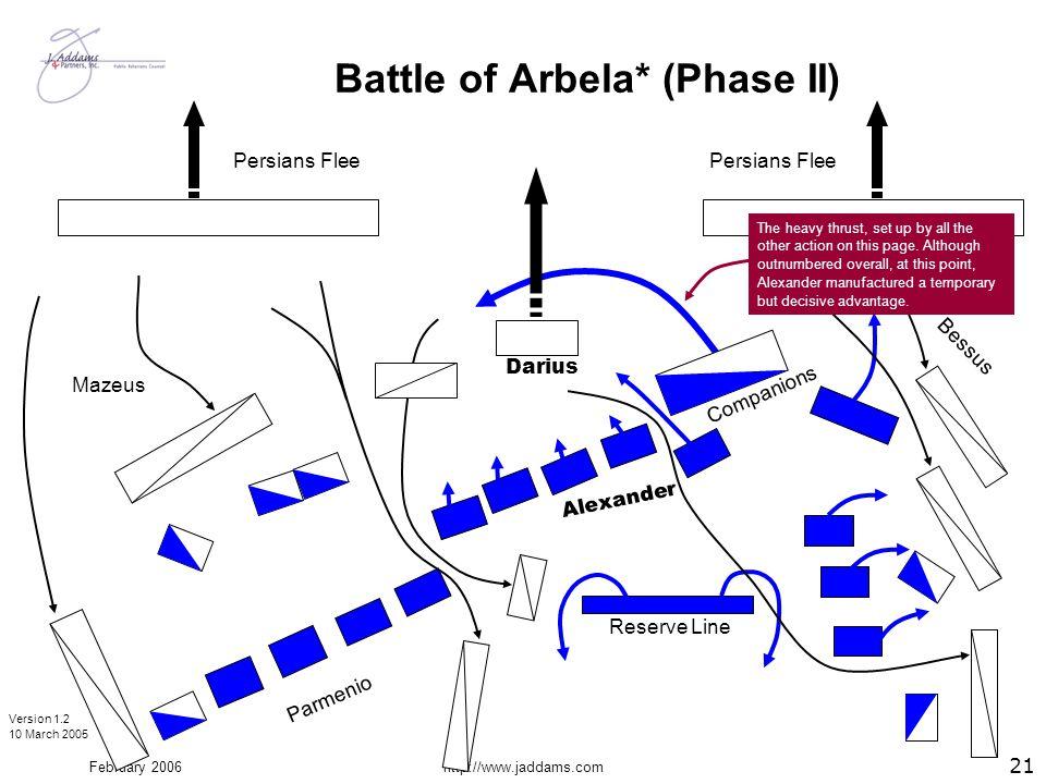 February 2006http://www.jaddams.com Battle of Arbela* (Phase II) Parmenio Reserve Line Alexander Companions Darius Mazeus Bessus Persians Flee 21 The