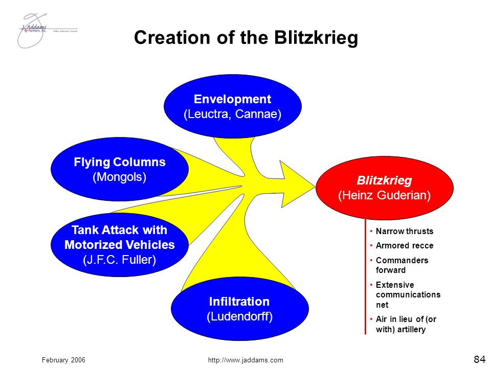 February 2006http://www.jaddams.com Creation of the Blitzkrieg Envelopment (Leuctra, Cannae) Flying Columns (Mongols) Tank Attack with Motorized Vehic