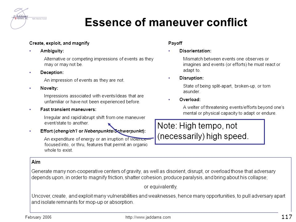 February 2006http://www.jaddams.com Essence of maneuver conflict Create, exploit, and magnify Ambiguity: Alternative or competing impressions of event