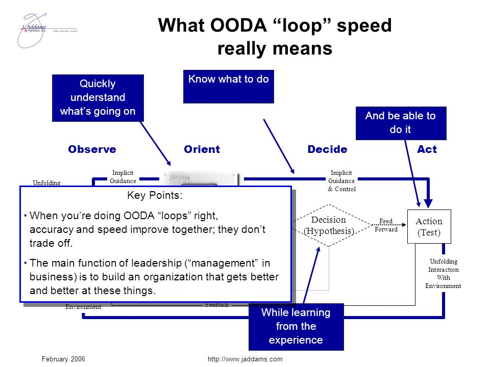 """February 2006http://www.jaddams.com What OODA """"loop"""" speed really means ObserveDecideActOrient Implicit Guidance & Control Know what to doAnd be able"""