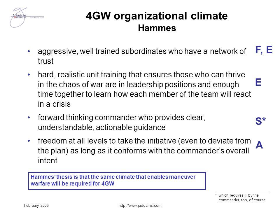 February 2006http://www.jaddams.com 4GW organizational climate Hammes aggressive, well trained subordinates who have a network of trust hard, realisti