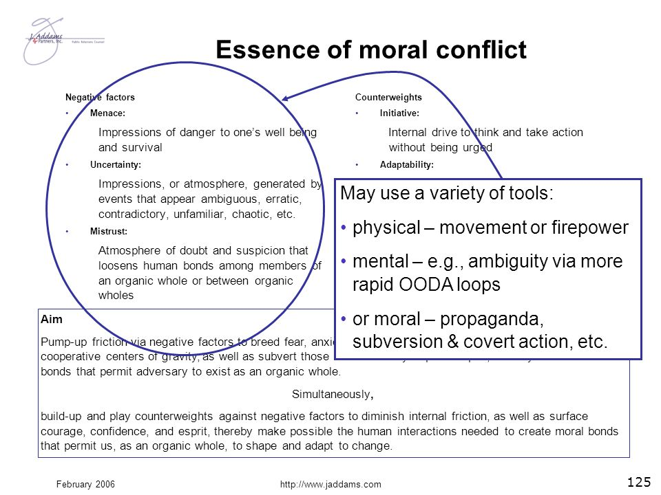 February 2006http://www.jaddams.com Essence of moral conflict Negative factors Menace: Impressions of danger to one's well being and survival Uncertai