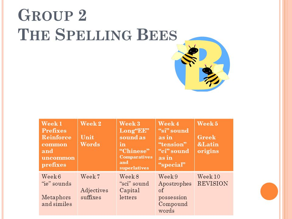 """G ROUP 2 T HE S PELLING B EES Week 1 Prefixes Reinforce common and uncommon prefixes Week 2 Unit Words Week 3 Long""""EE"""" sound as in """"Chinese"""" Comparati"""