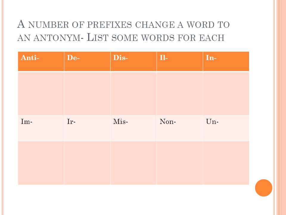 A NUMBER OF PREFIXES CHANGE A WORD TO AN ANTONYM - L IST SOME WORDS FOR EACH Anti-De-Dis-Il-In- Im-Ir-Mis-Non-Un-