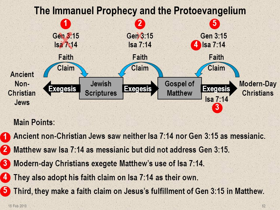 The Immanuel Prophecy and the Protoevangelium Main Points: Ancient non-Christian Jews saw neither Isa 7:14 nor Gen 3:15 as messianic.
