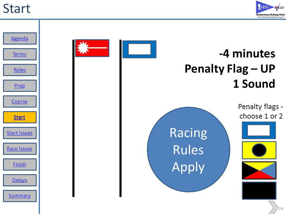 23 Start Terms Roles Prep Course Start Start Issues Race Issues Finish Delays Summary Agenda -5 minutes Warning Flag - UP 1 Sound