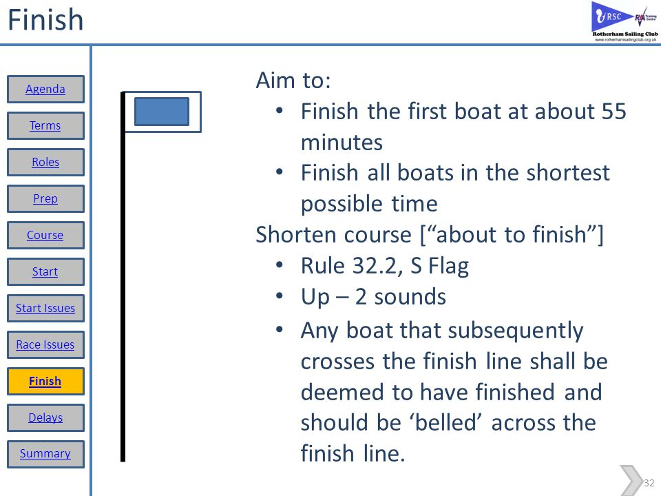 31 Start Issues: good practice tips Terms Roles Prep Course Start Start Issues Race Issues Finish Delays Summary Agenda You need someone to: Sight down the start line; Who can communicate with boats of they are OCS (e.g.