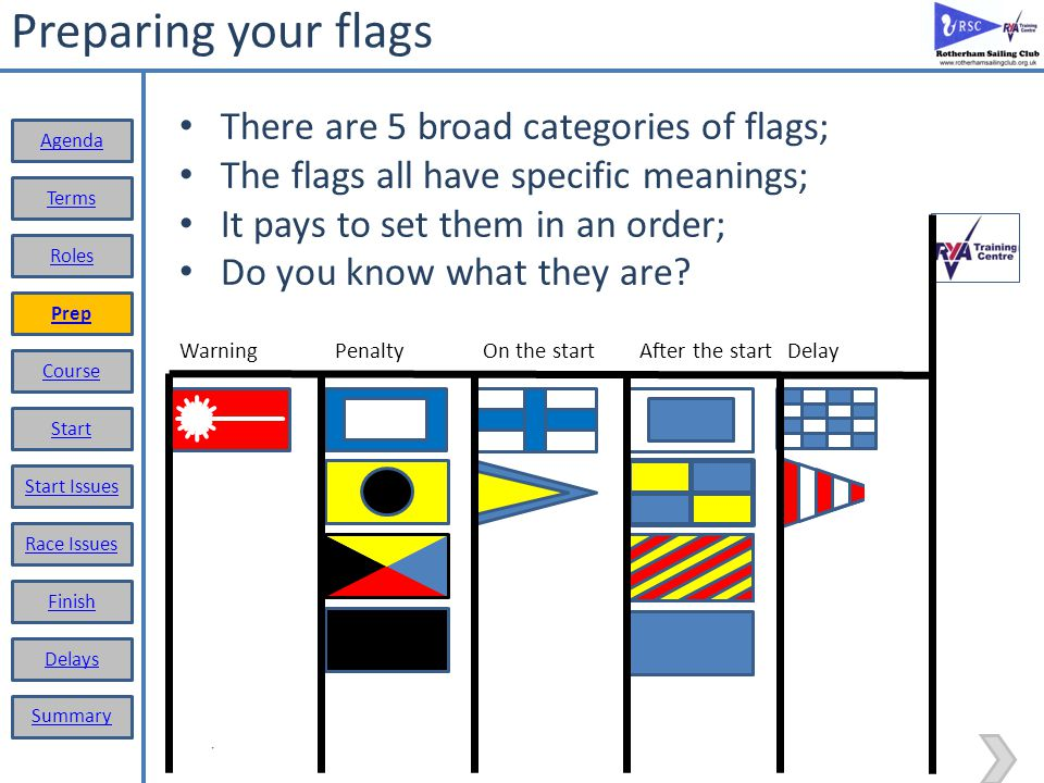 6 Your flags and starting rules…..