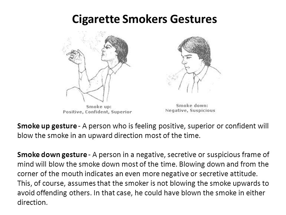 Cigarette Smokers Gestures Smoke up gesture - A person who is feeling positive, superior or confident will blow the smoke in an upward direction most of the time.