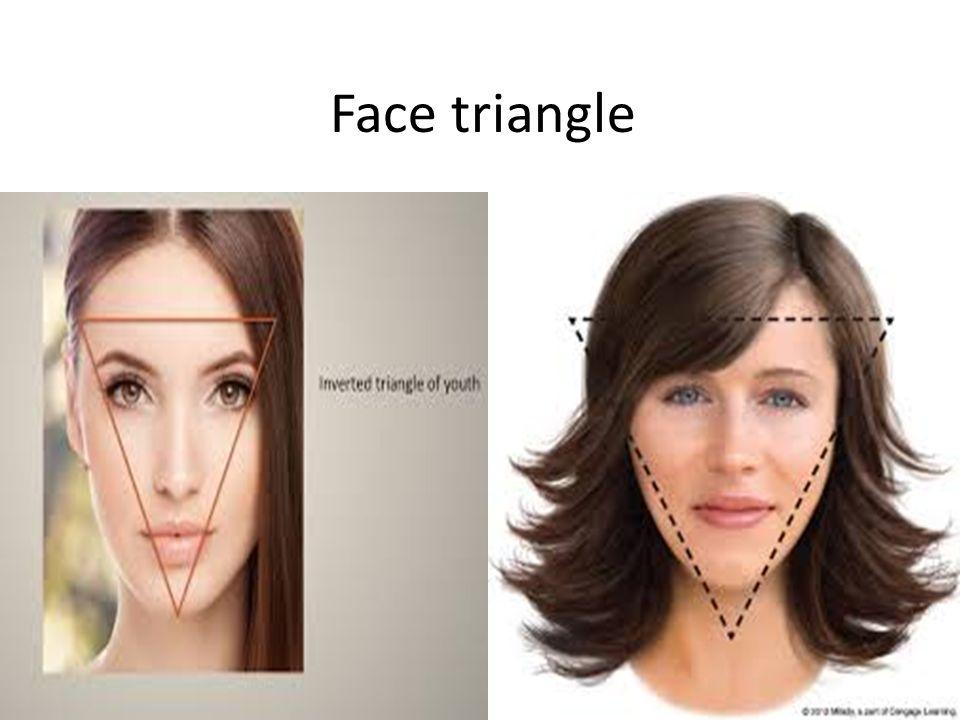 Face triangle