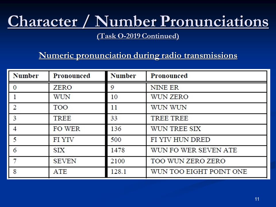 Character / Number Pronunciations (Task O-2019 Continued) Numeric pronunciation during radio transmissions 11