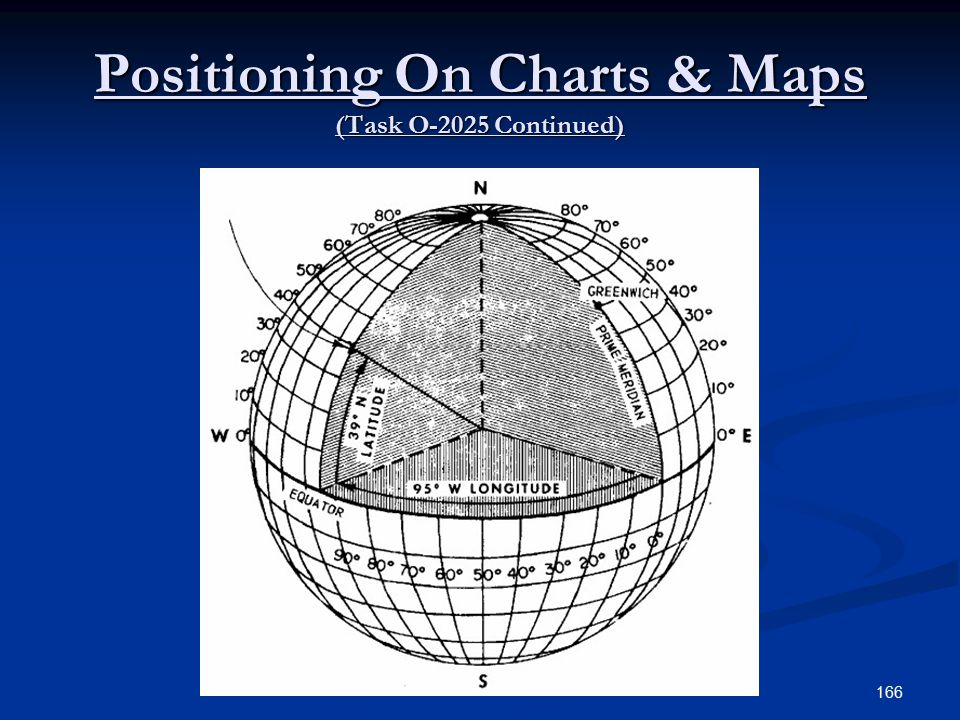 Positioning On Charts & Maps (Task O-2025 Continued) 166