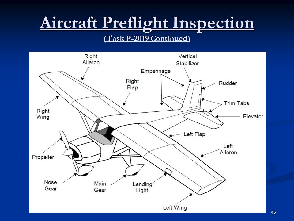 Aircraft Preflight Inspection (Task P-2019 Continued) 42