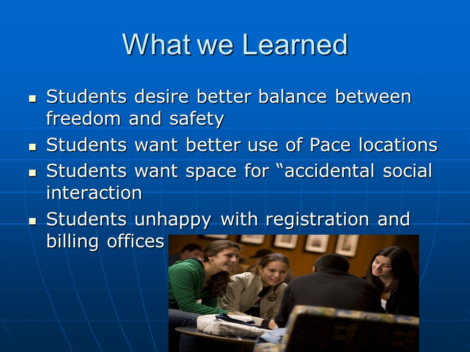 What we Learned Students desire better balance between freedom and safety Students desire better balance between freedom and safety Students want better use of Pace locations Students want better use of Pace locations Students want space for accidental social interaction Students want space for accidental social interaction Students unhappy with registration and billing offices Students unhappy with registration and billing offices