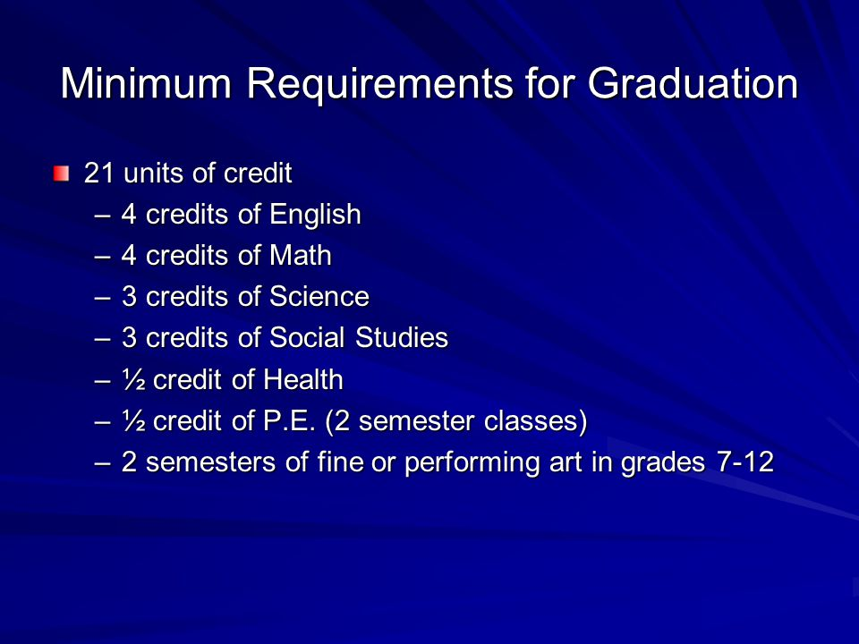 Minimum Requirements for Graduation 21 units of credit –4 credits of English –4 credits of Math –3 credits of Science –3 credits of Social Studies –½ credit of Health –½ credit of P.E.