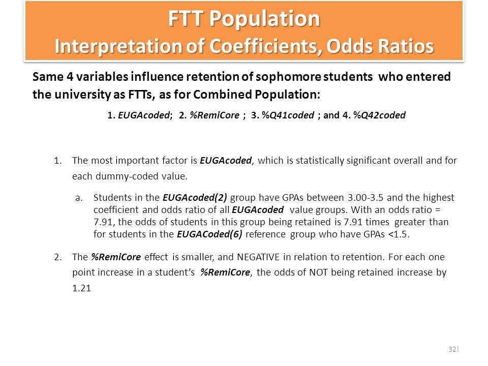 Same 4 variables influence retention of sophomore students who entered the university as FTTs, as for Combined Population: 1.