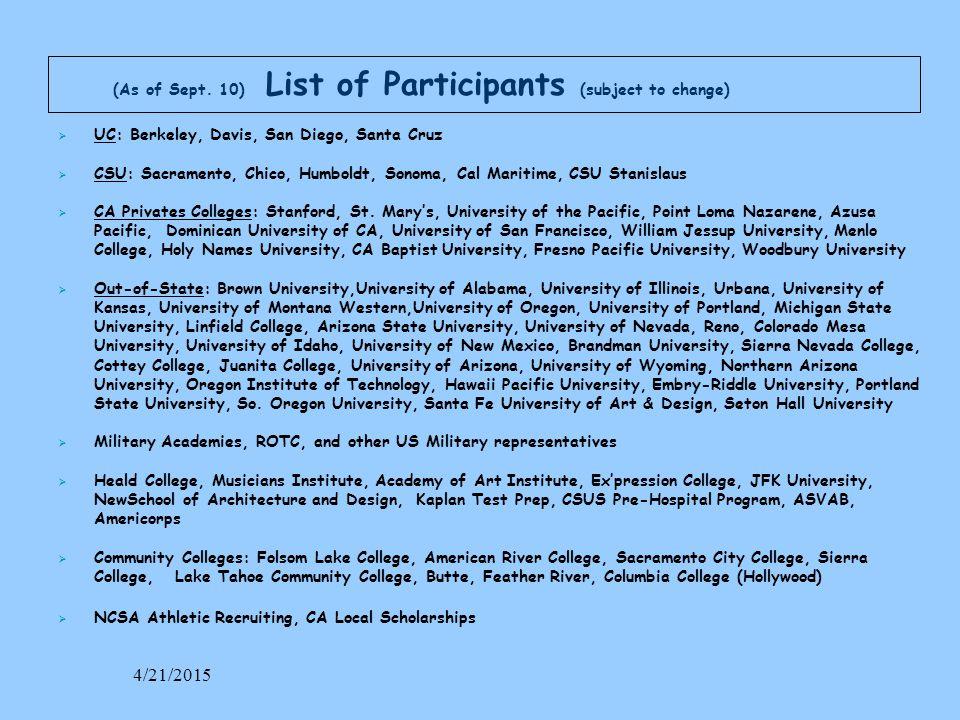 (As of Sept. 10) List of Participants (subject to change)  UC: Berkeley, Davis, San Diego, Santa Cruz  CSU: Sacramento, Chico, Humboldt, Sonoma, Cal