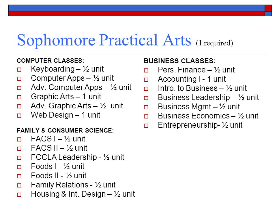 Sophomore Practical Arts (1 required) COMPUTER CLASSES:  Keyboarding – ½ unit  Computer Apps – ½ unit  Adv.