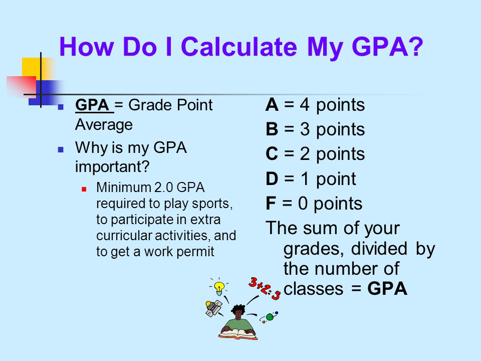 How Do I Calculate My GPA? GPA = Grade Point Average Why is my GPA important? Minimum 2.0 GPA required to play sports, to participate in extra curricu