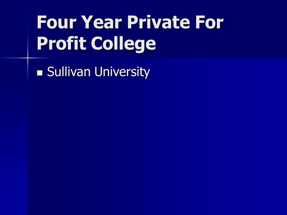 Four Year Private For Profit College Sullivan University Sullivan University