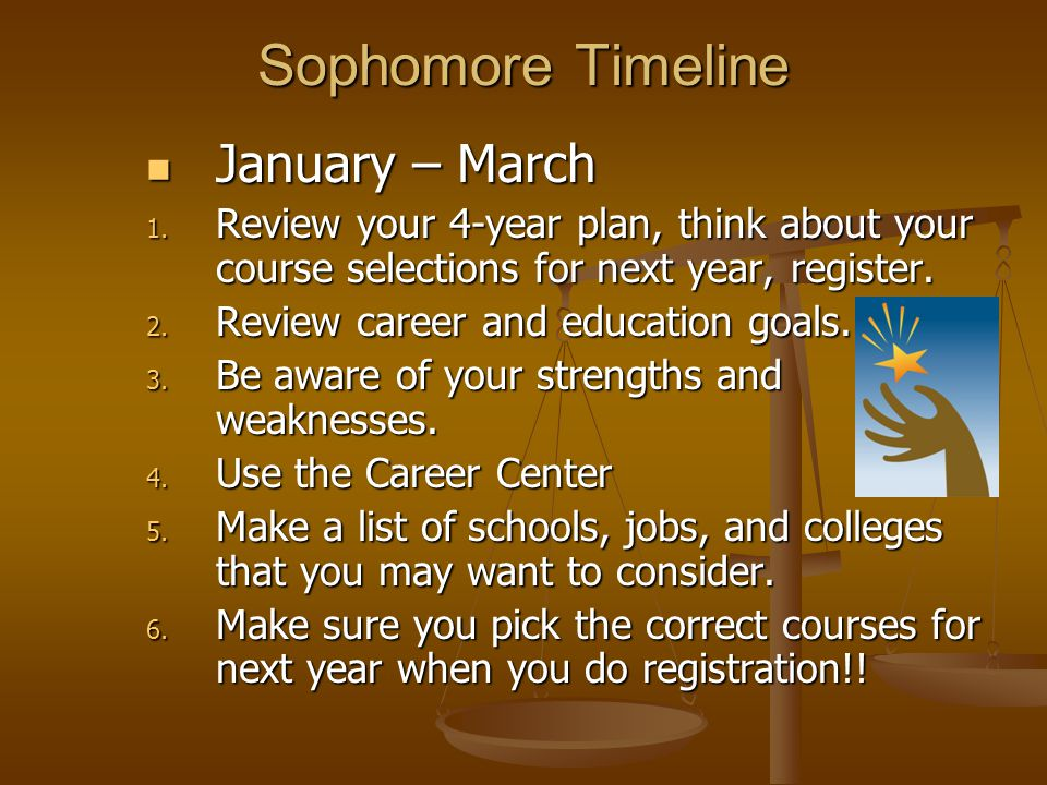 Sophomore Timeline January – March January – March 1.