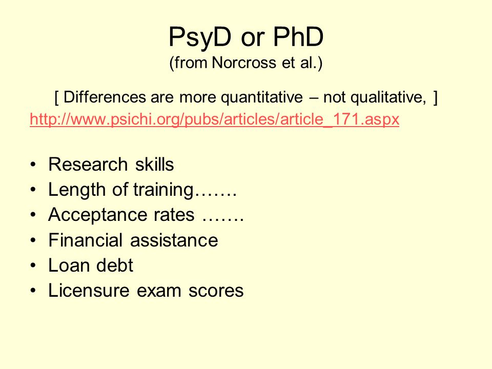 PsyD or PhD (from Norcross et al.) [ Differences are more quantitative – not qualitative, ] http://www.psichi.org/pubs/articles/article_171.aspx Research skills Length of training…….