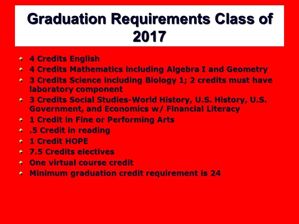 Graduation Requirements Class of 2017 4 Credits English 4 Credits Mathematics including Algebra I and Geometry 3 Credits Science including Biology 1; 2 credits must have laboratory component 3 Credits Social Studies-World History, U.S.