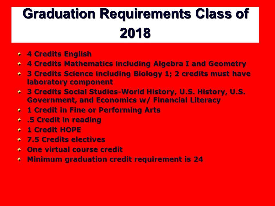 Graduation Requirements Class of 2018 4 Credits English 4 Credits Mathematics including Algebra I and Geometry 3 Credits Science including Biology 1; 2 credits must have laboratory component 3 Credits Social Studies-World History, U.S.