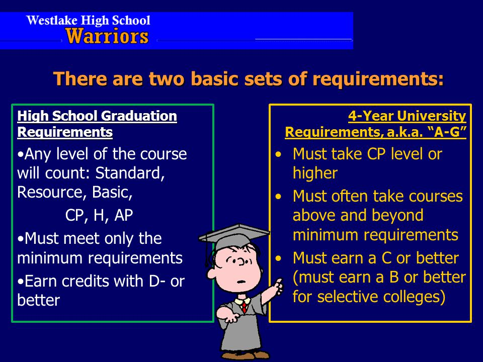 There are two basic sets of requirements: There are two basic sets of requirements: High School Graduation Requirements Any level of the course will count: Standard, Resource, Basic, CP, H, AP Must meet only the minimum requirements Earn credits with D- or better 4-Year University Requirements, a.k.a.