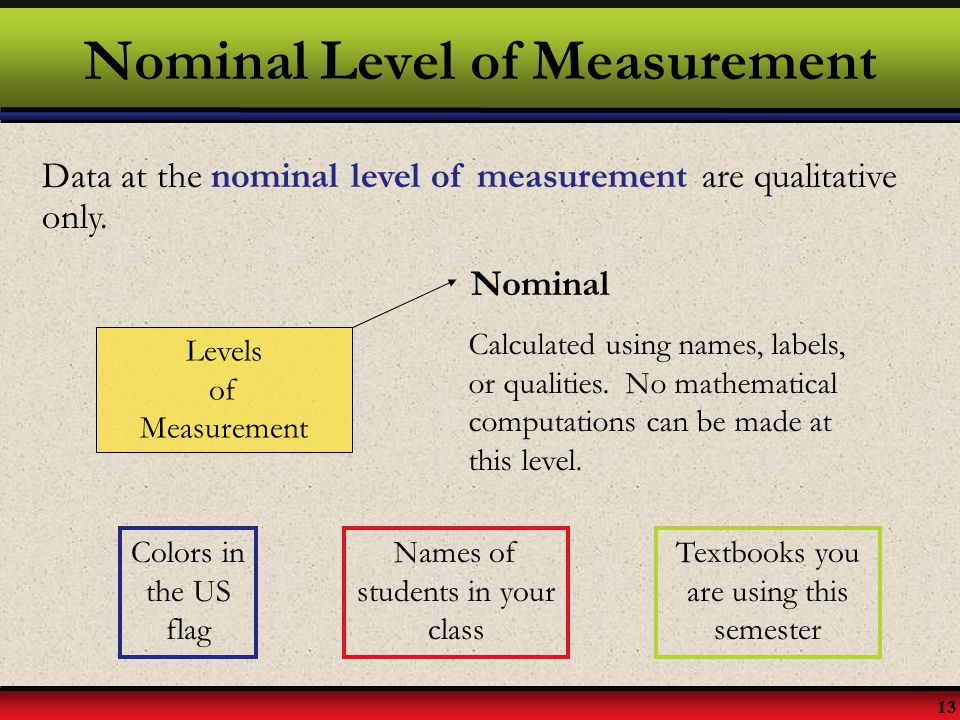 13 Nominal Level of Measurement Data at the nominal level of measurement are qualitative only. Levels of Measurement Nominal Calculated using names, l