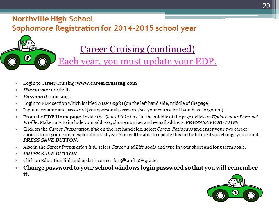 Northville High School Sophomore Registration for 2014-2015 school year Career Cruising The following are all possible on Career Cruising: Take an online survey to help match your interests and abilities to particular careers Explore careers Research colleges/universities and trade school Investigate scholarship opportunities Create a resume Update EDP's yearly 28