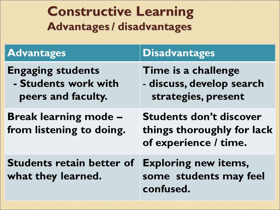 Constructive Learning Advantages / disadvantages AdvantagesDisadvantages Engaging students - Students work with peers and faculty. Time is a challenge