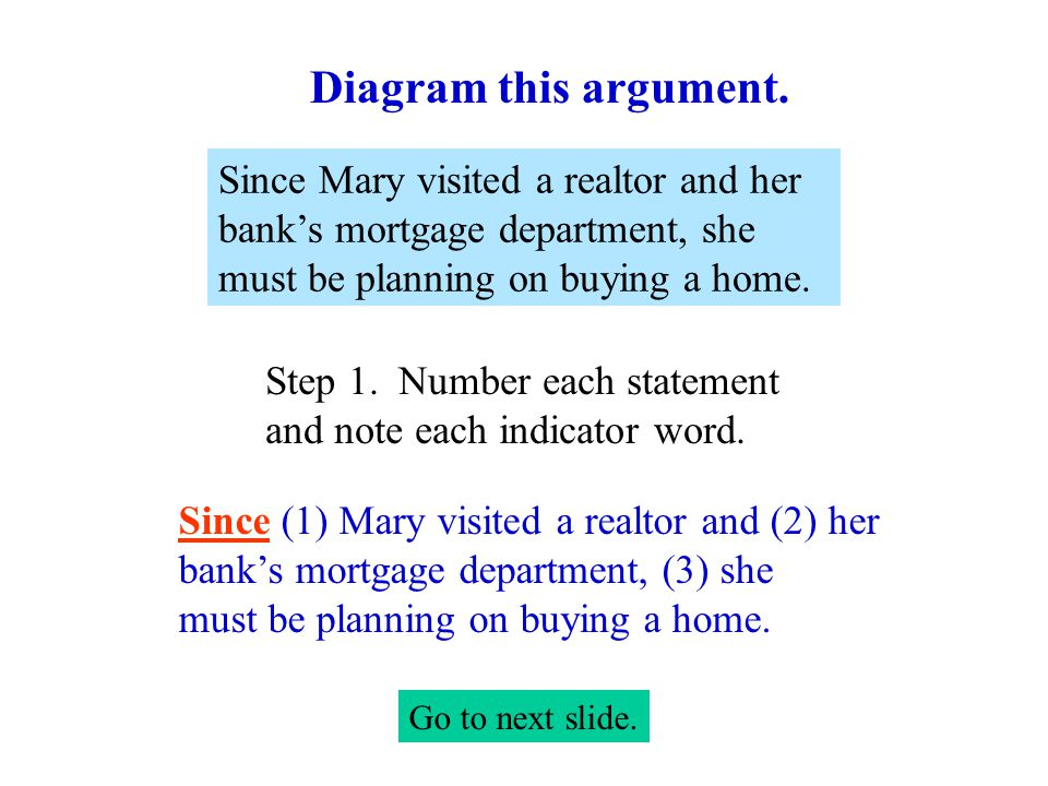 Since Mary visited a realtor and her bank's mortgage department, she must be planning on buying a home.