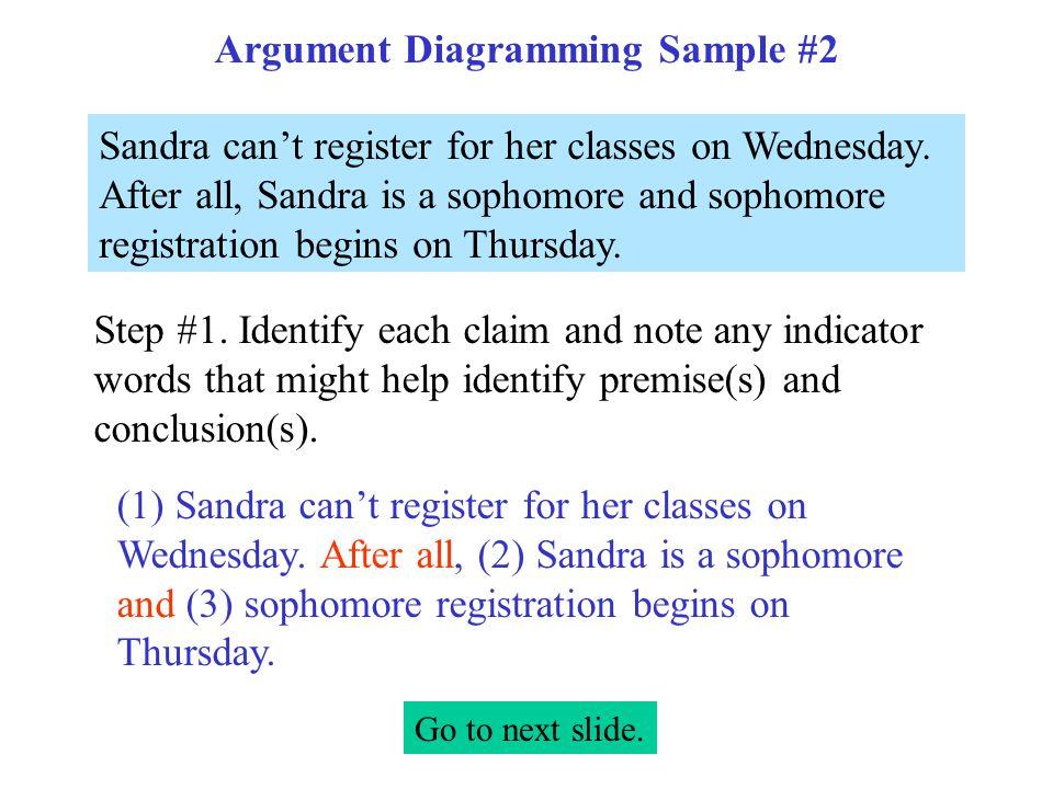 (1) Sandra can't register for her classes on Wednesday.