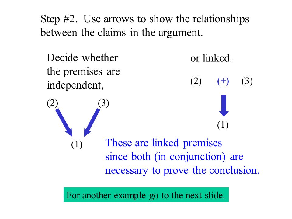 Step #2. Use arrows to show the relationships between the claims in the argument.