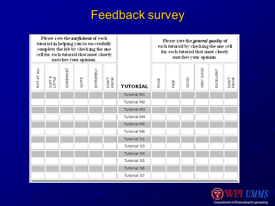 Department of Biomedical Engineering Feedback survey