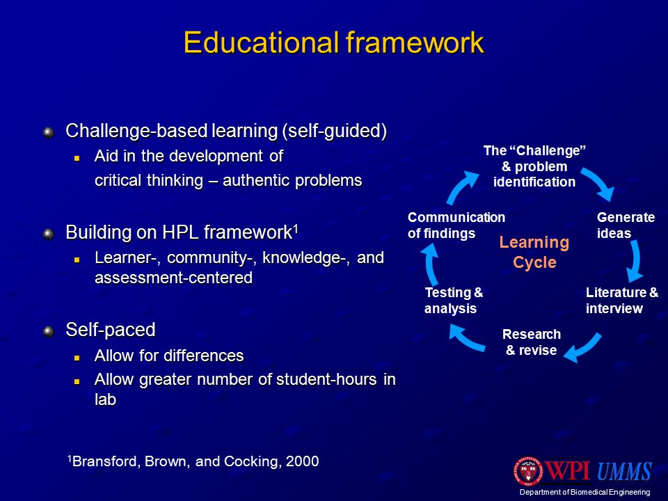 Educational framework Challenge-based learning (self-guided) Aid in the development of Aid in the development of critical thinking – authentic problems Building on HPL framework 1 Learner-, community-, knowledge-, and assessment-centered Learner-, community-, knowledge-, and assessment-centeredSelf-paced Allow for differences Allow for differences Allow greater number of student-hours in lab Allow greater number of student-hours in lab The Challenge & problem identification Generate ideas Literature & interview Testing & analysis Communication of findings Learning Cycle Research & revise 1 Bransford, Brown, and Cocking, 2000