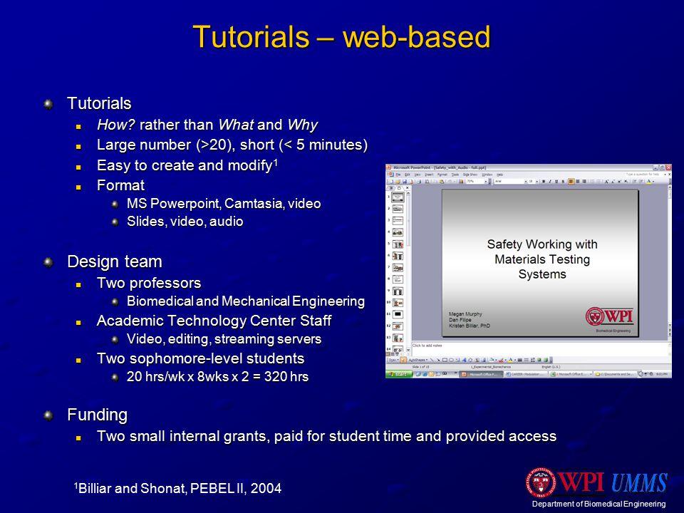Department of Biomedical Engineering Tutorials – web-based Tutorials How.